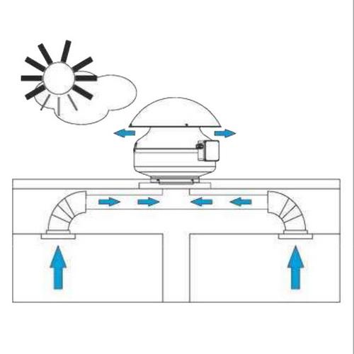 Dachventilator WD - Nutzungs-Schema1