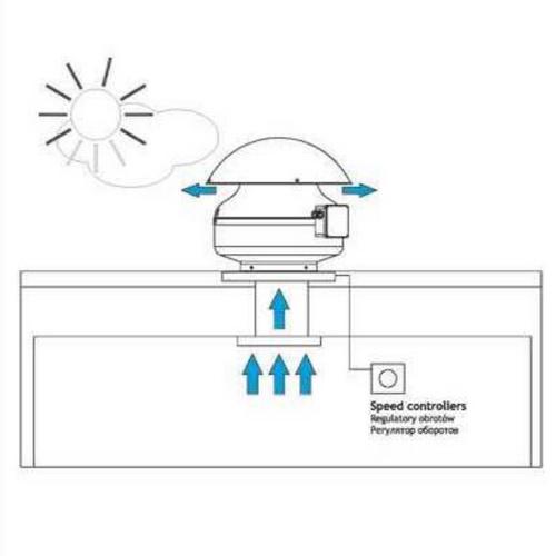 Dachventilator WD - Nutzungs-Schema2